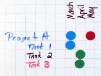 Magnetic Color Coding Dots