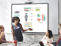 iRED+ Interactive Whiteboard